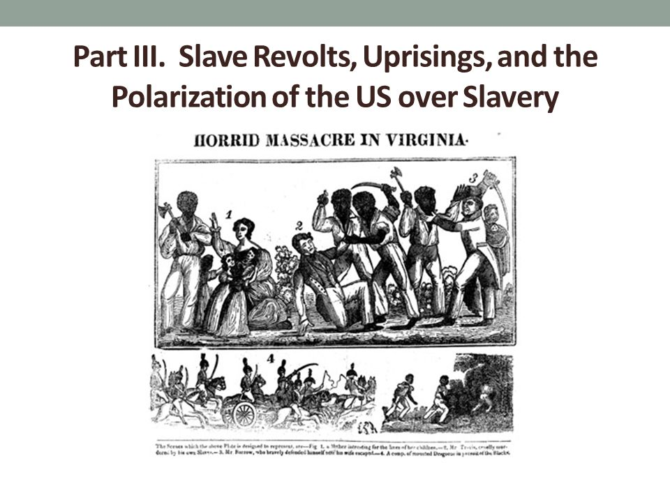 Part III. Slave Revolts, Uprisings, and the Polarization of the US over Slavery