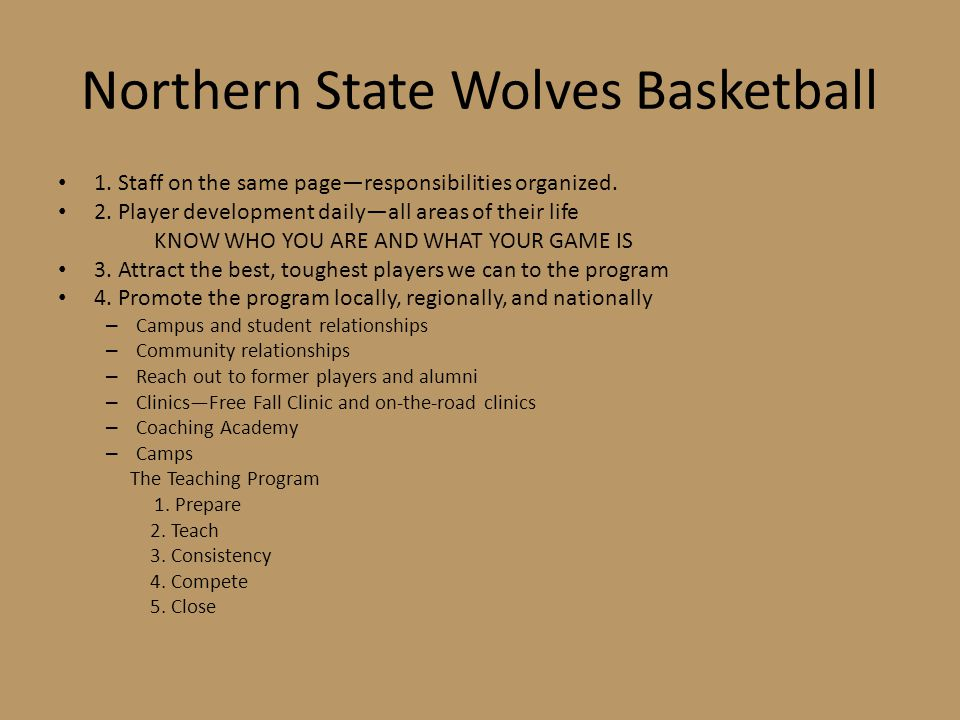 Northern State Wolves Basketball