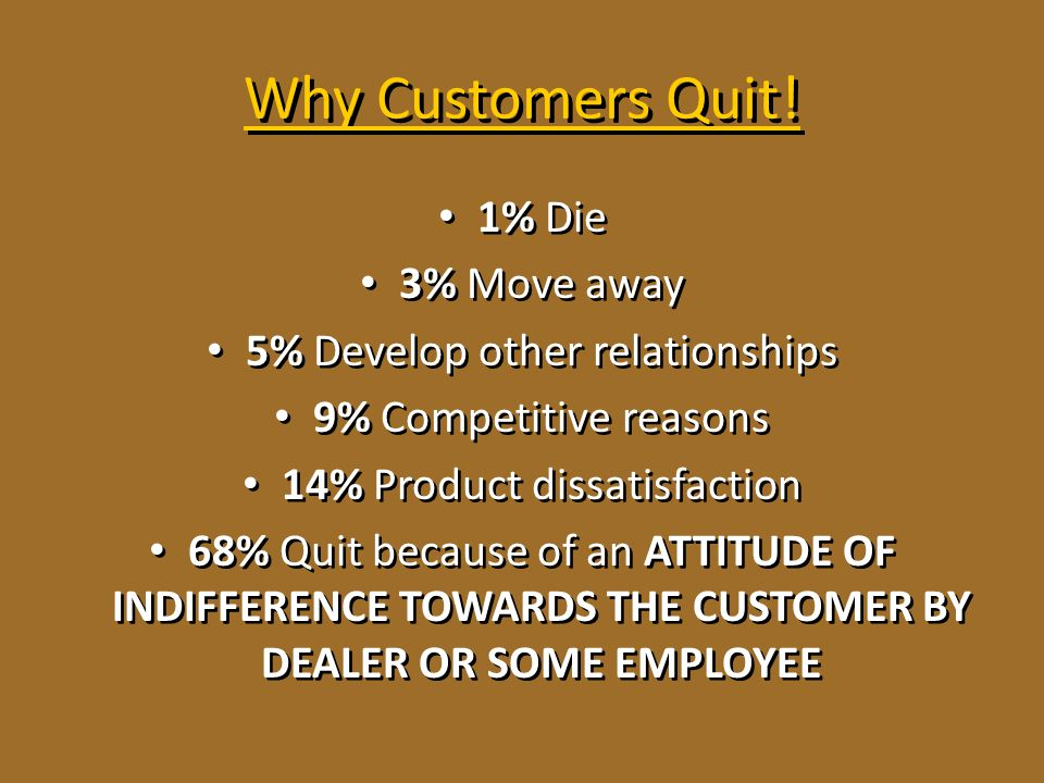 Why Customers Quit! 1% Die 3% Move away 5% Develop other relationships