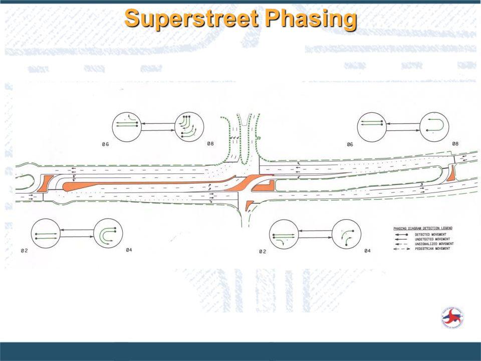 Superstreet Phasing