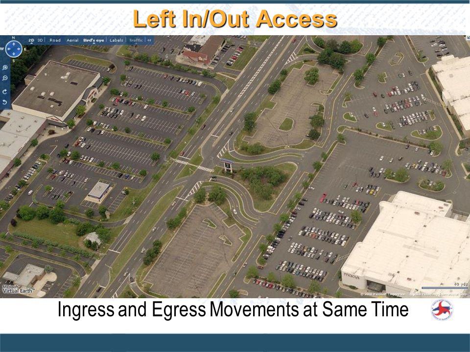 Ingress and Egress Movements at Same Time