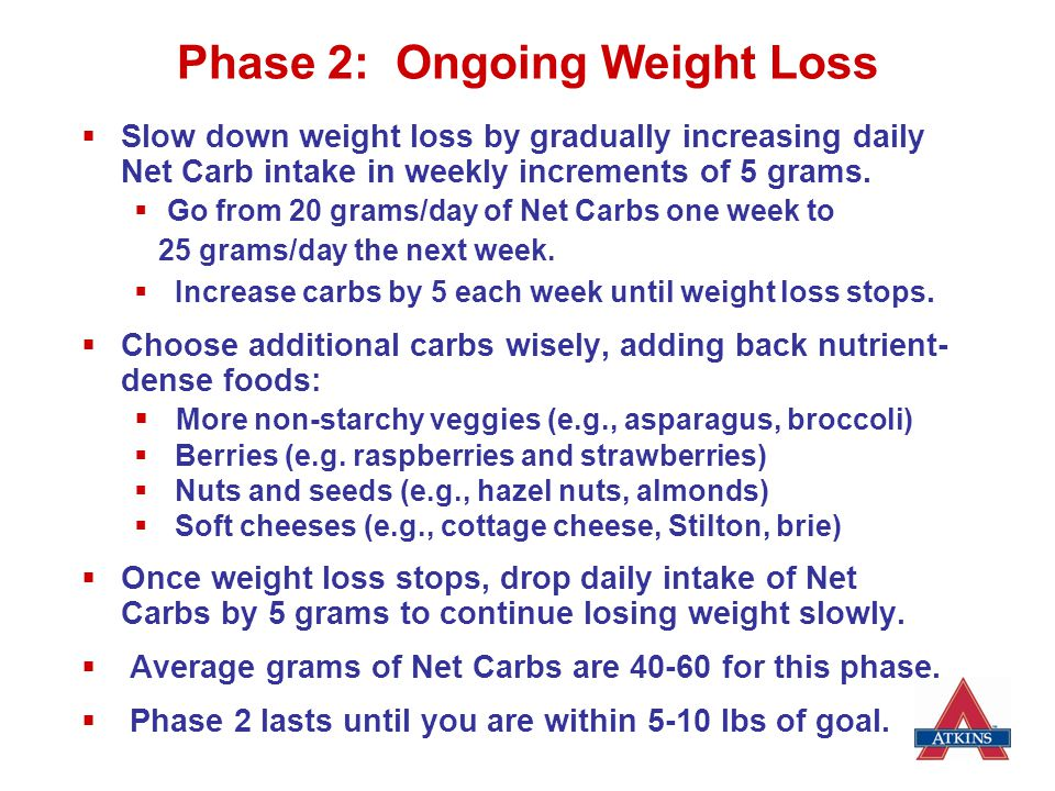 Phase 2: Ongoing Weight Loss