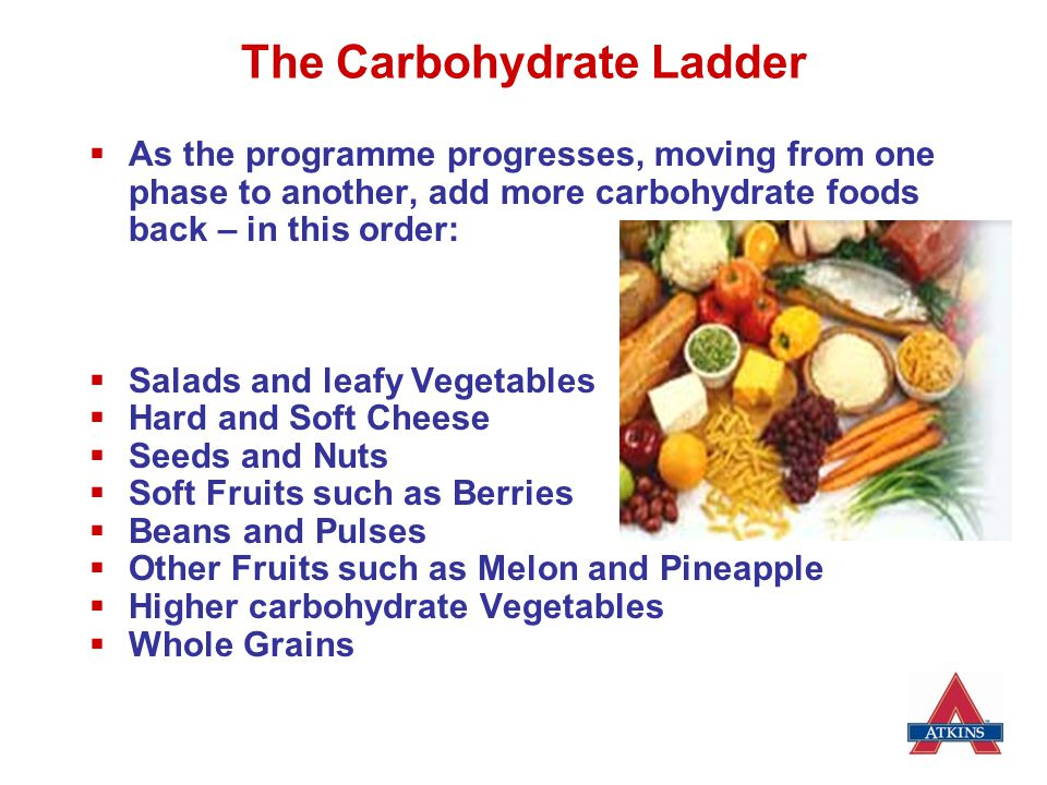 The Carbohydrate Ladder