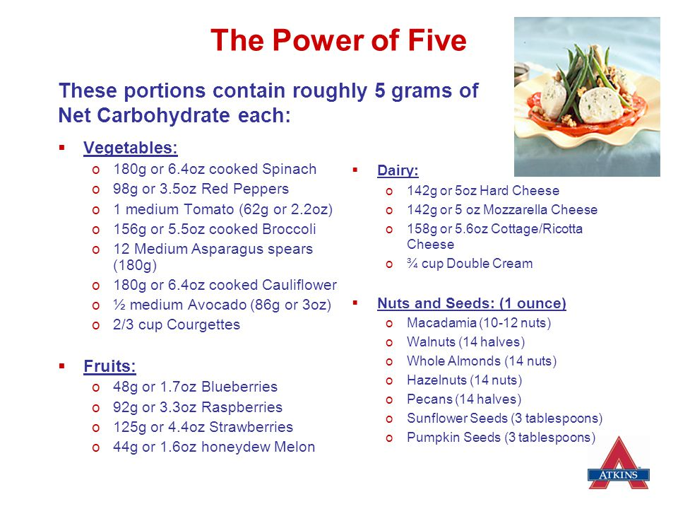 The Power of Five These portions contain roughly 5 grams of Net Carbohydrate each: