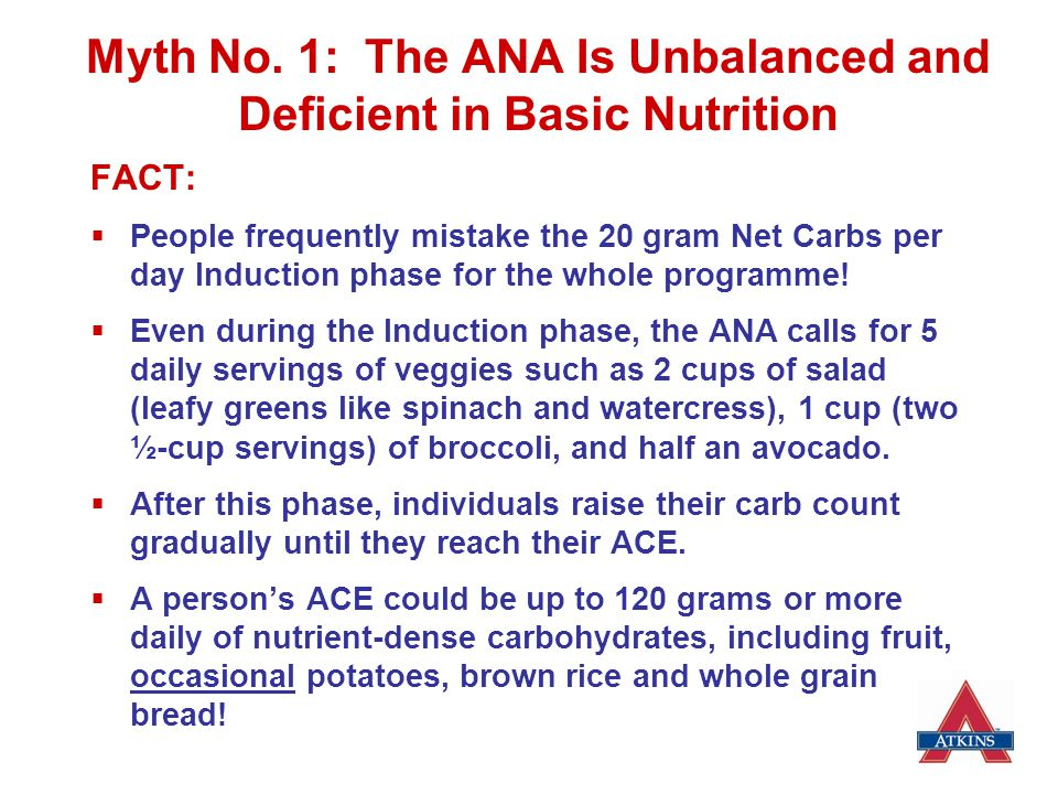 Myth No. 1: The ANA Is Unbalanced and Deficient in Basic Nutrition