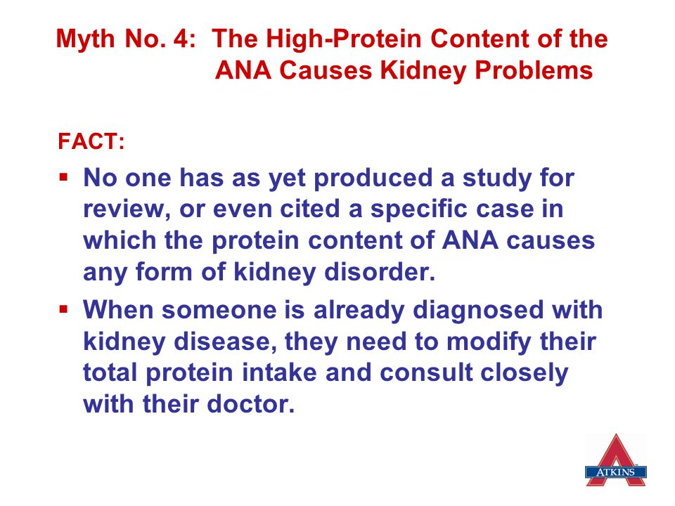 Myth No. 4: The High-Protein Content of the ANA Causes Kidney Problems