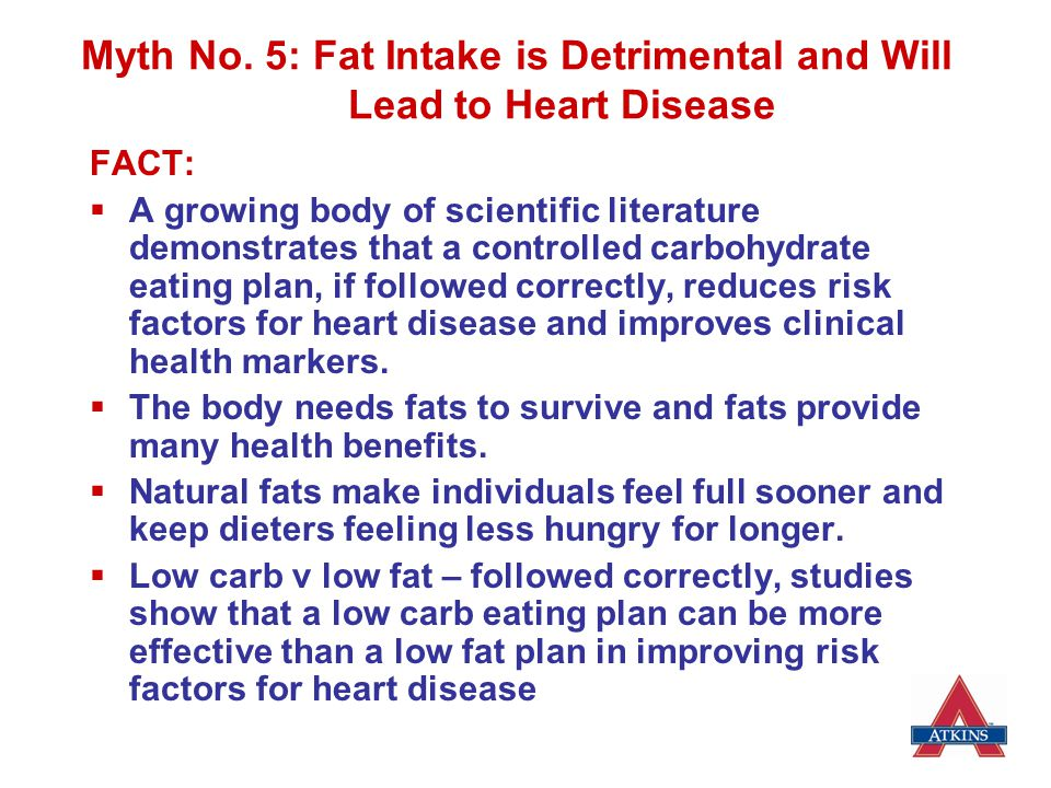 Myth No. 5: Fat Intake is Detrimental and Will Lead to Heart Disease