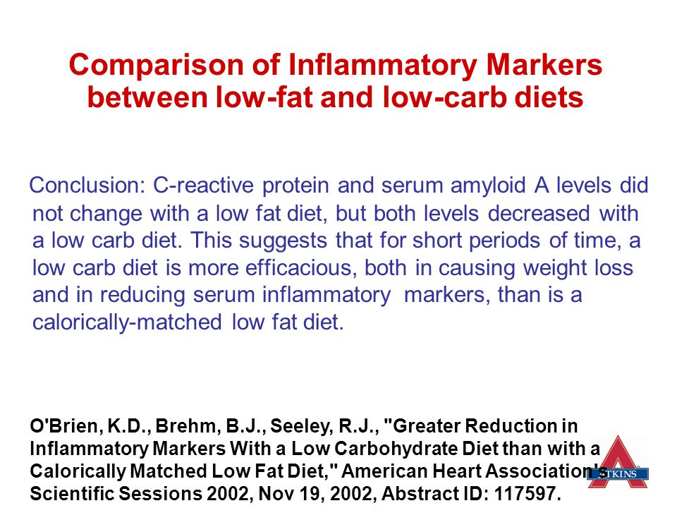 Comparison of Inflammatory Markers between low-fat and low-carb diets
