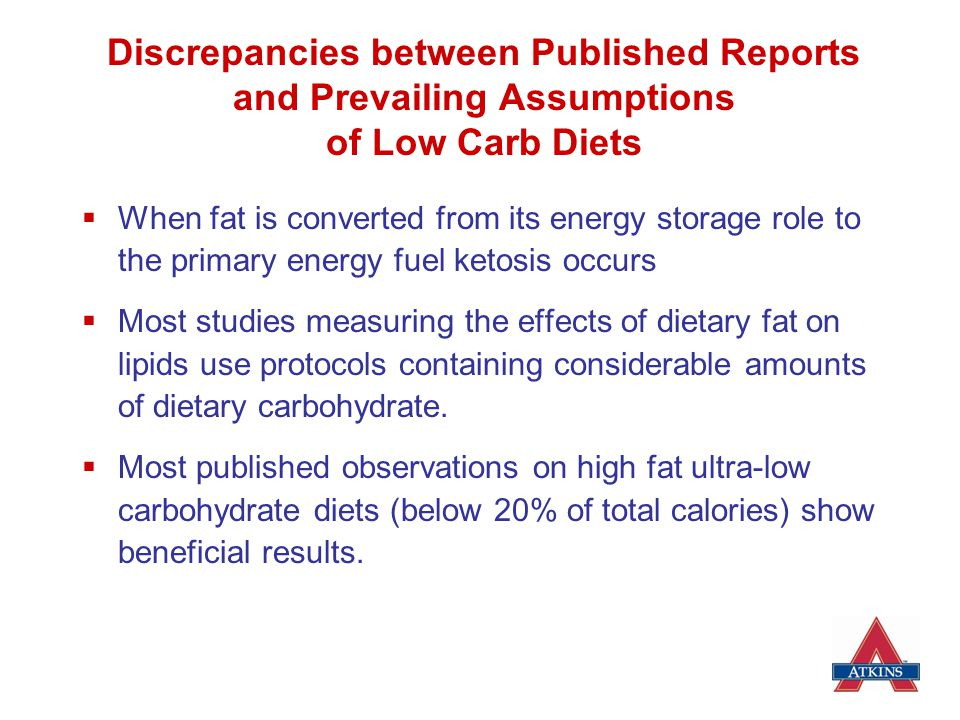 Discrepancies between Published Reports and Prevailing Assumptions of Low Carb Diets