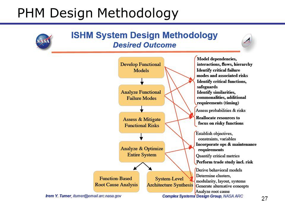 PHM Design Methodology