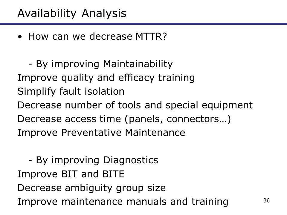 Availability Analysis