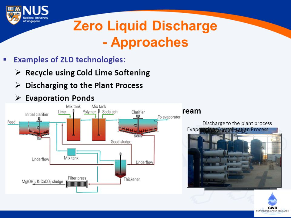 Zero Liquid Discharge - Approaches