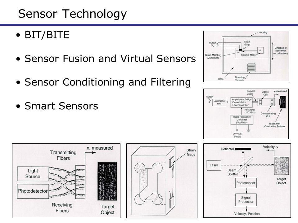 Sensor Technology BIT/BITE Sensor Fusion and Virtual Sensors