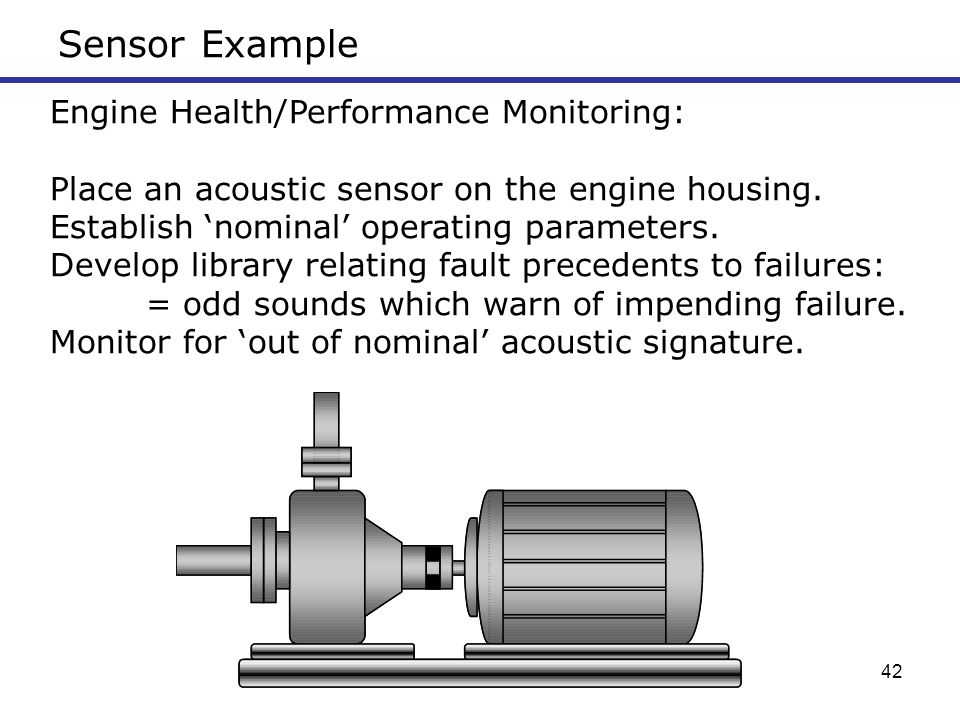 Sensor Example Engine Health/Performance Monitoring: