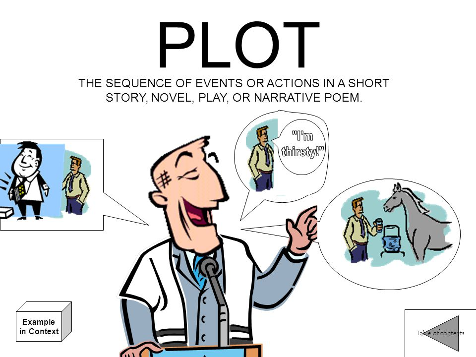 PLOT THE SEQUENCE OF EVENTS OR ACTIONS IN A SHORT STORY, NOVEL, PLAY, OR NARRATIVE POEM. I m. thirsty!