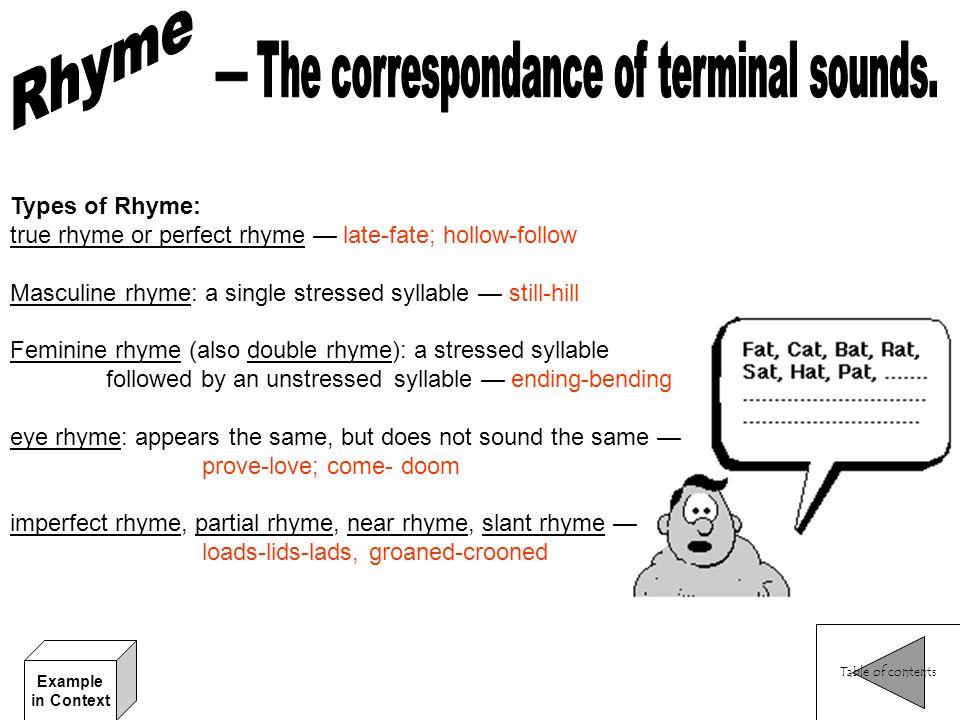 — The correspondance of terminal sounds.