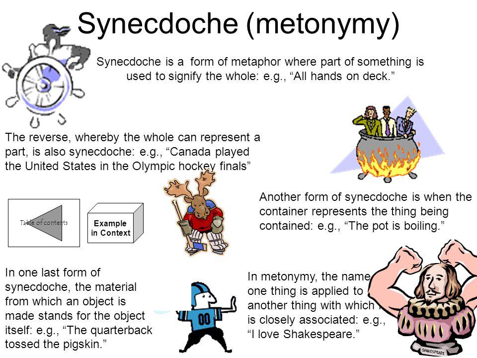 Synecdoche (metonymy)