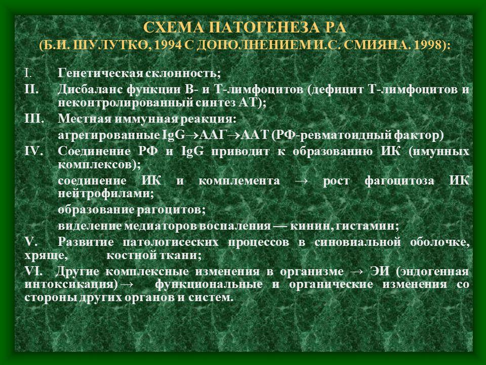 СХЕМА ПАТОГЕНЕЗА РА (Б. И. ШУЛУТКО, 1994 С ДОПОЛНЕНИЕМ И. С. СМИЯНА
