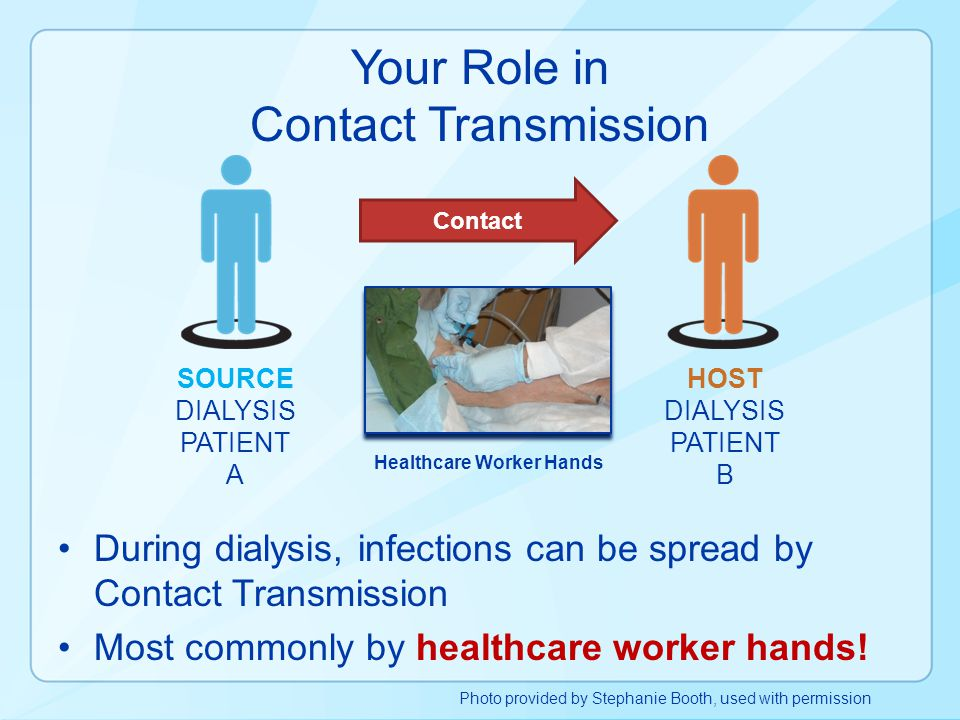 Your Role in Contact Transmission
