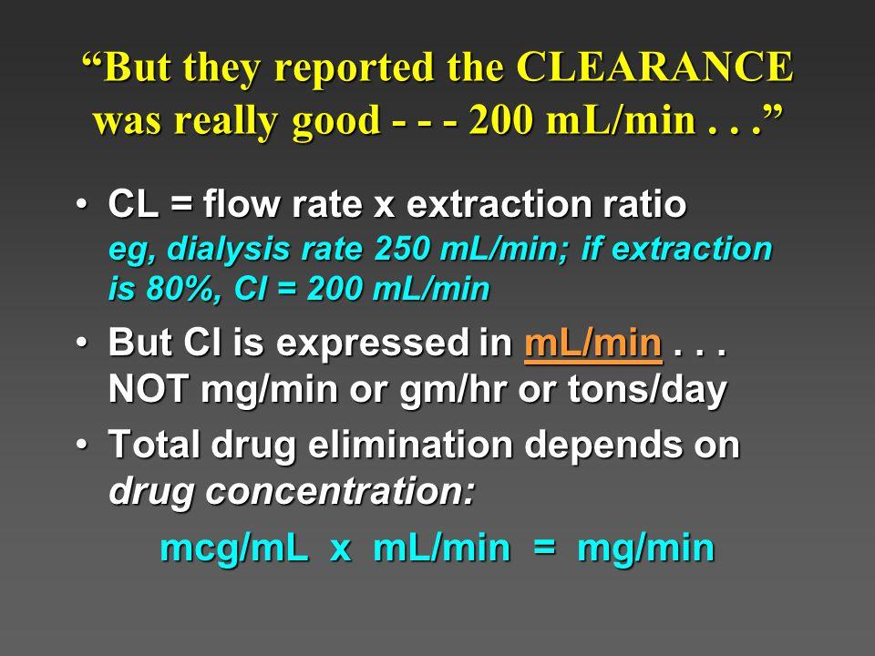 mcg/mL x mL/min = mg/min