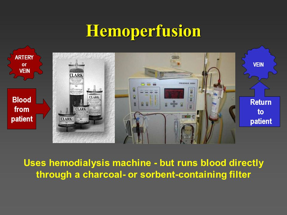 Hemoperfusion ARTERY. or. VEIN. VEIN. Blood from patient. Return to patient.
