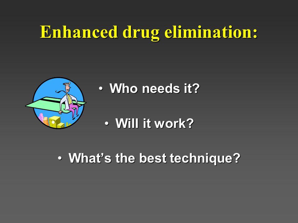 Enhanced drug elimination: