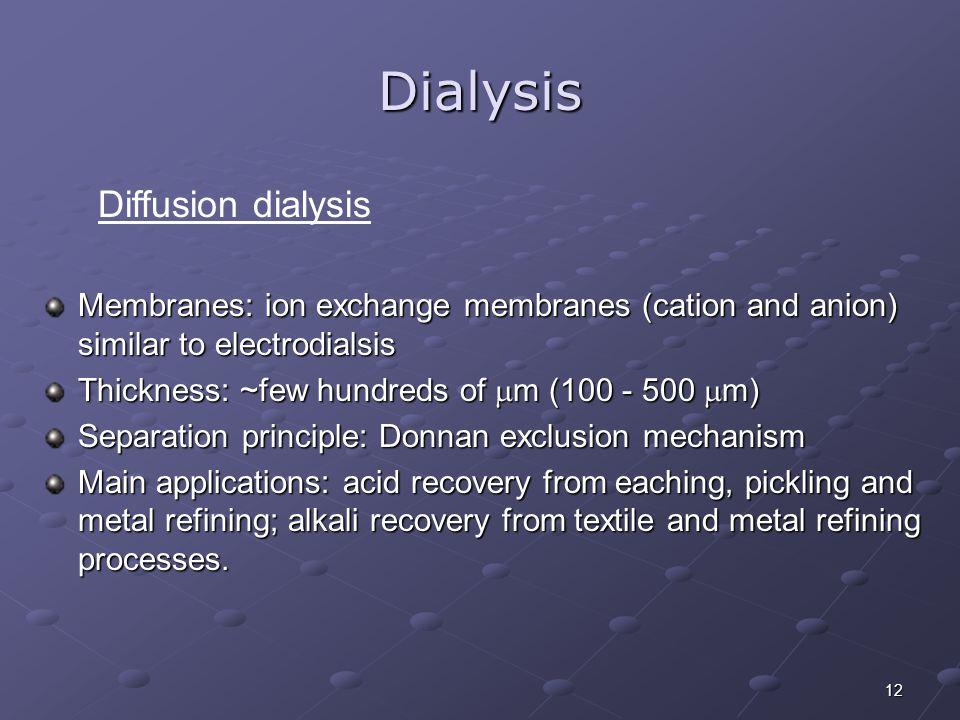 Dialysis Diffusion dialysis