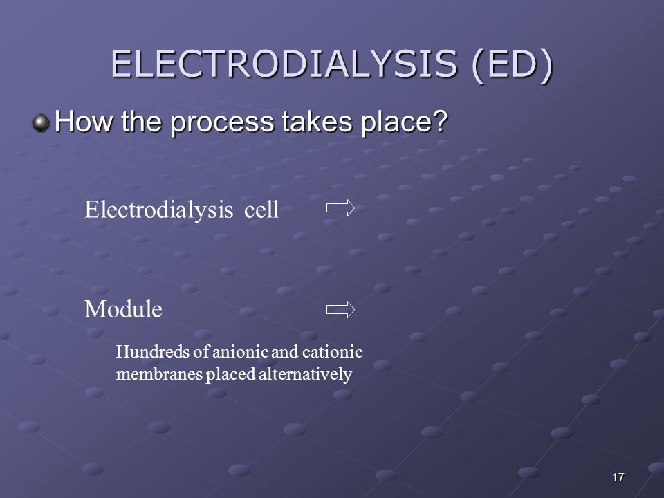ELECTRODIALYSIS (ED) How the process takes place Electrodialysis cell
