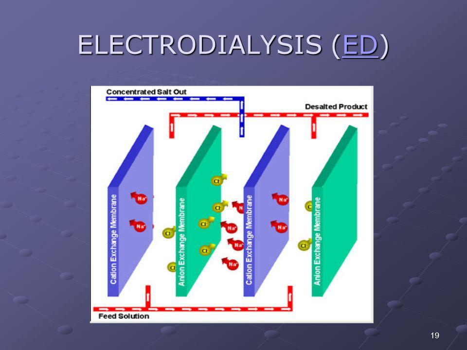 ELECTRODIALYSIS (ED)