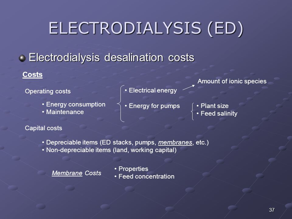 ELECTRODIALYSIS (ED) Electrodialysis desalination costs Costs