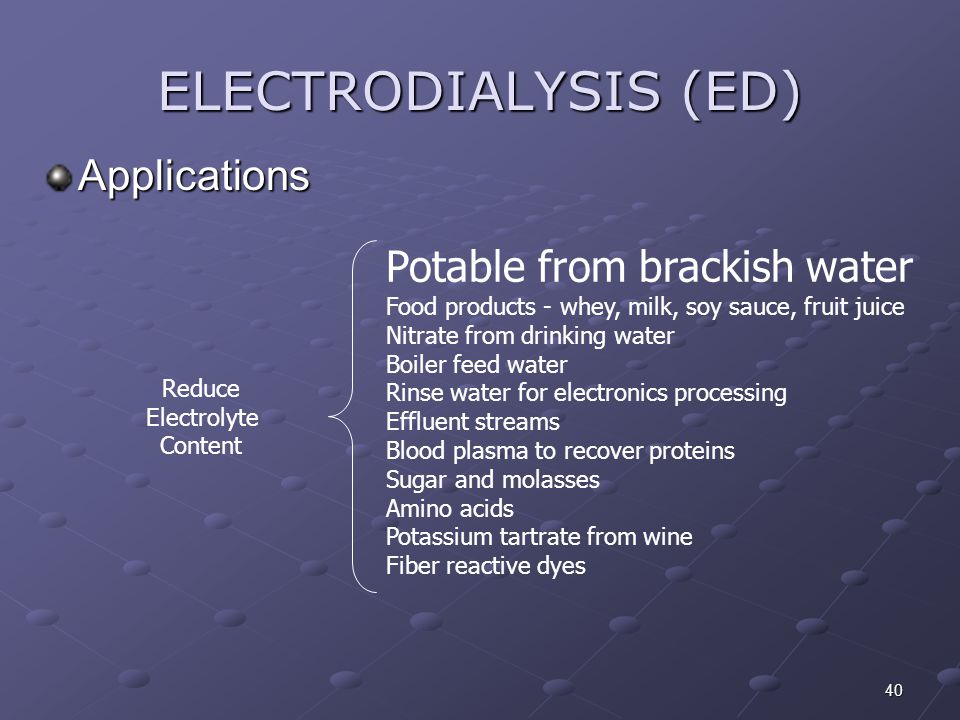 ELECTRODIALYSIS (ED) Applications