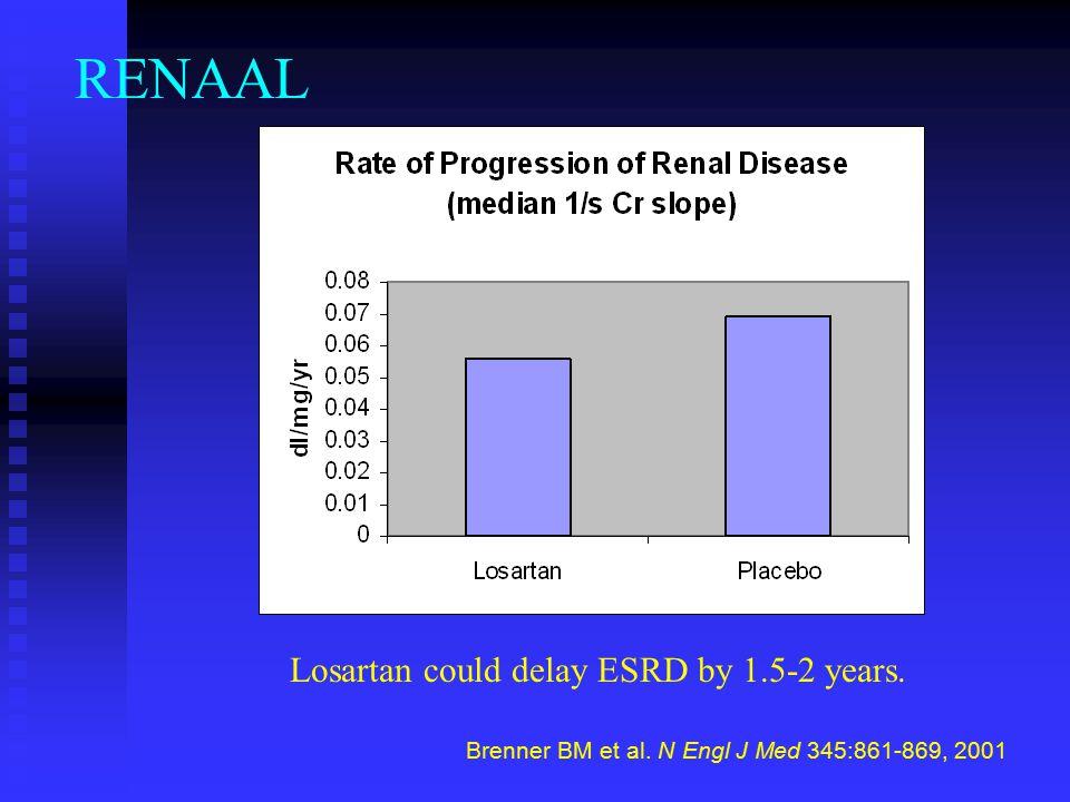 RENAAL Brenner BM et al. N Engl J Med 345:861-869, 2001