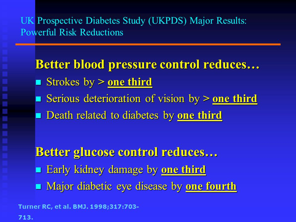 Better blood pressure control reduces…