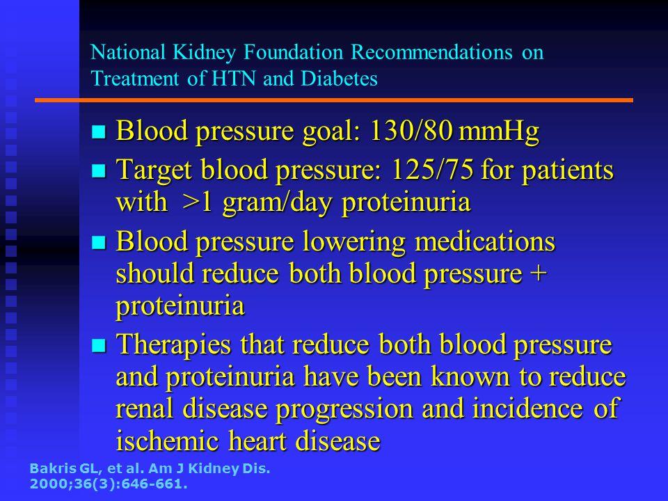 Blood pressure goal: 130/80 mmHg