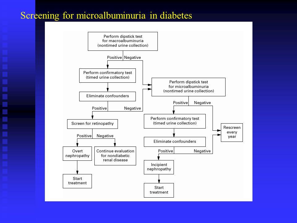 Screening for microalbuminuria in diabetes