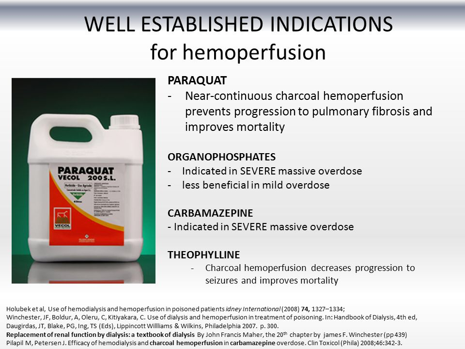 WELL ESTABLISHED INDICATIONS for hemoperfusion