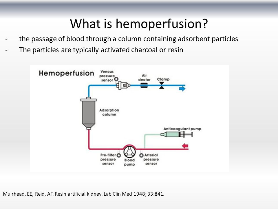 What is hemoperfusion the passage of blood through a column containing adsorbent particles. The particles are typically activated charcoal or resin.