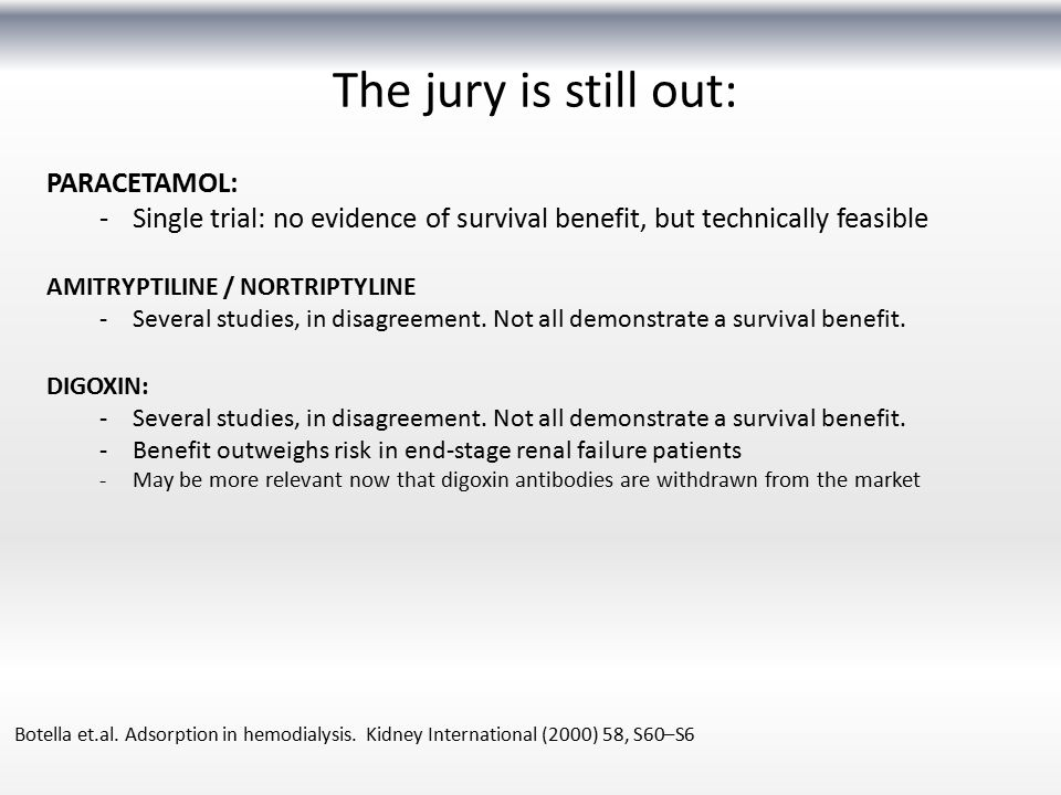 The jury is still out: PARACETAMOL: