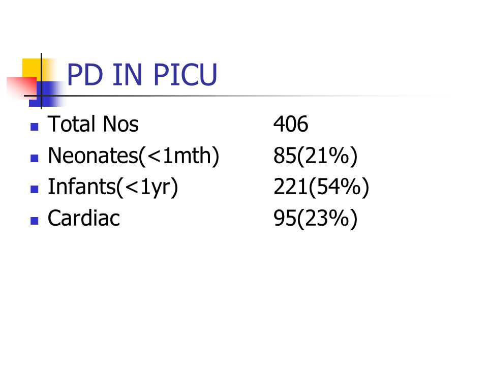 PD IN PICU Total Nos 406 Neonates(<1mth) 85(21%)