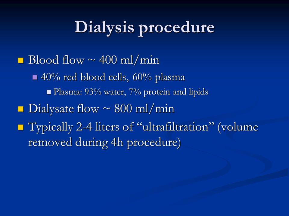 Dialysis procedure Blood flow ~ 400 ml/min Dialysate flow ~ 800 ml/min