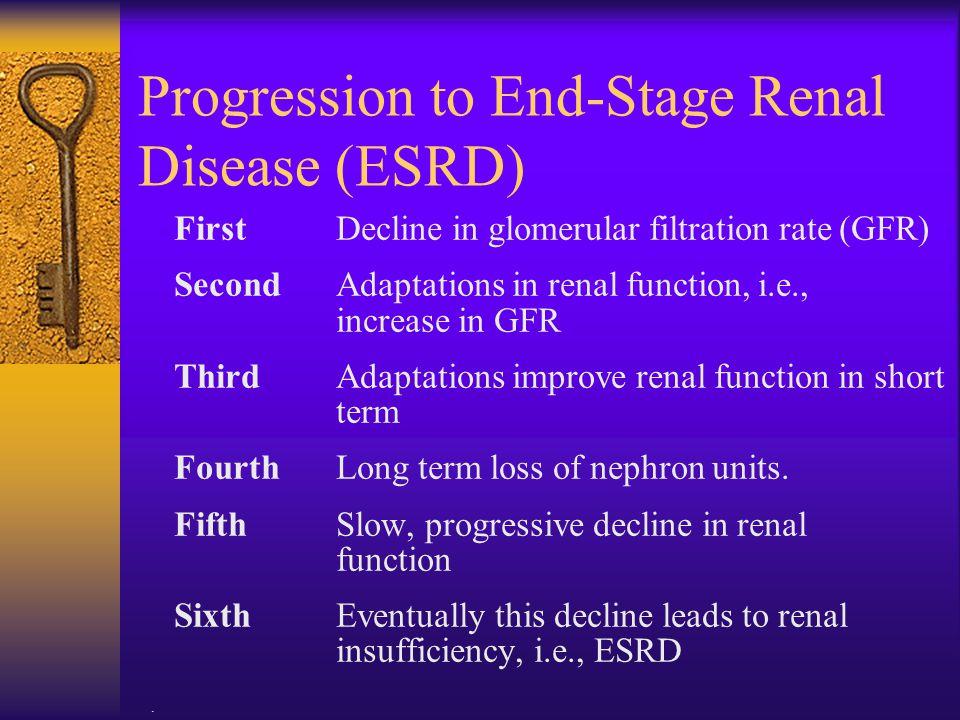 Progression to End-Stage Renal Disease (ESRD)