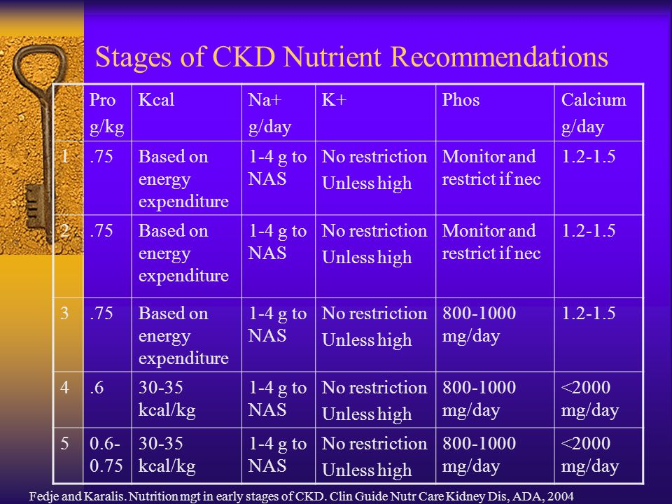 Stages of CKD Nutrient Recommendations
