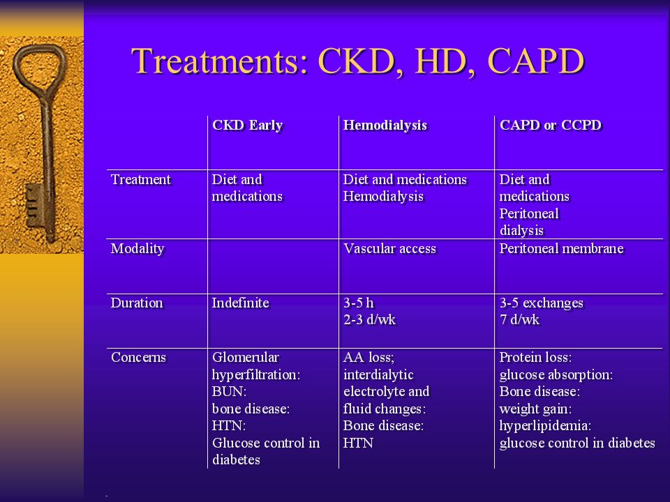 Treatments: CKD, HD, CAPD