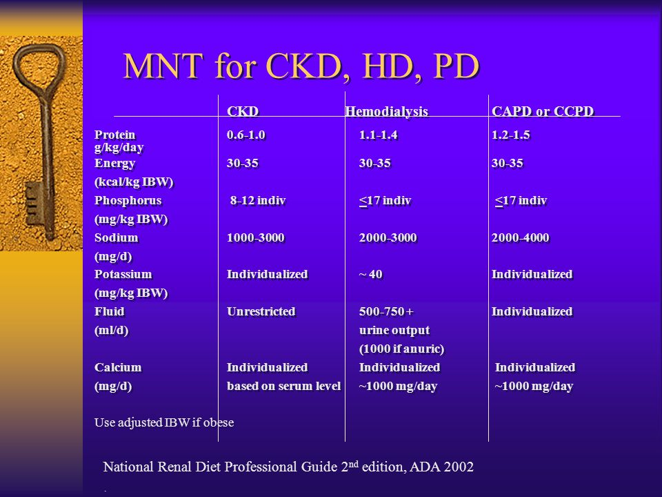 MNT for CKD, HD, PD CKD Hemodialysis CAPD or CCPD. Protein 0.6-1.0 1.1-1.4 1.2-1.5.