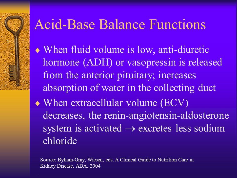 Acid-Base Balance Functions