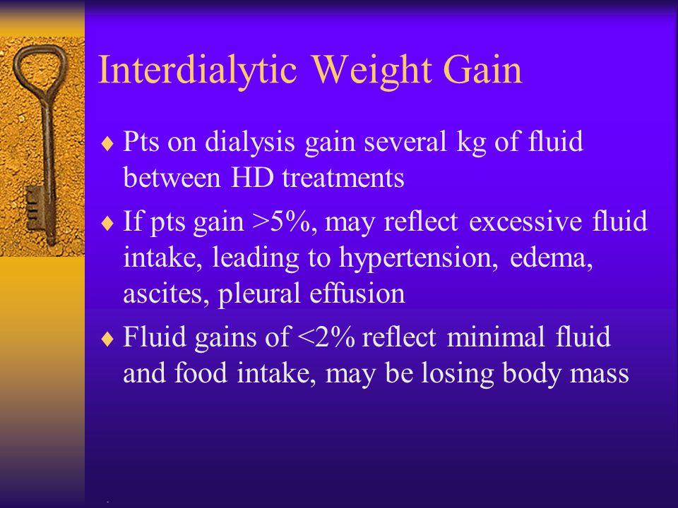 Interdialytic Weight Gain