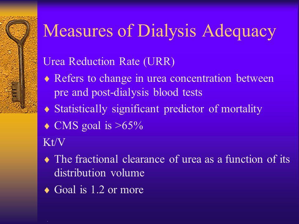 Measures of Dialysis Adequacy