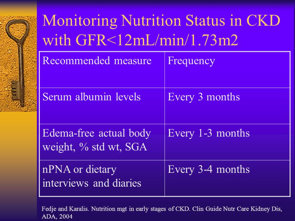 Monitoring Nutrition Status in CKD with GFR<12mL/min/1.73m2