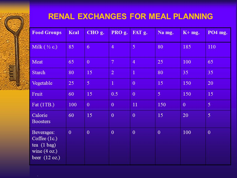 RENAL EXCHANGES FOR MEAL PLANNING