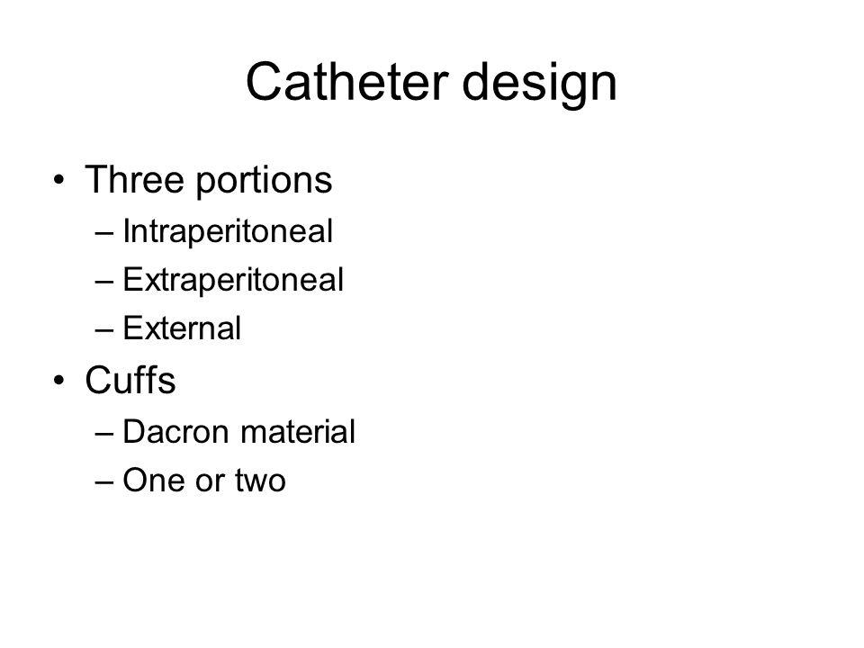Catheter design Three portions Cuffs Intraperitoneal Extraperitoneal